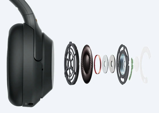 Sony WH-1000XM3 - Cancelación de ruido