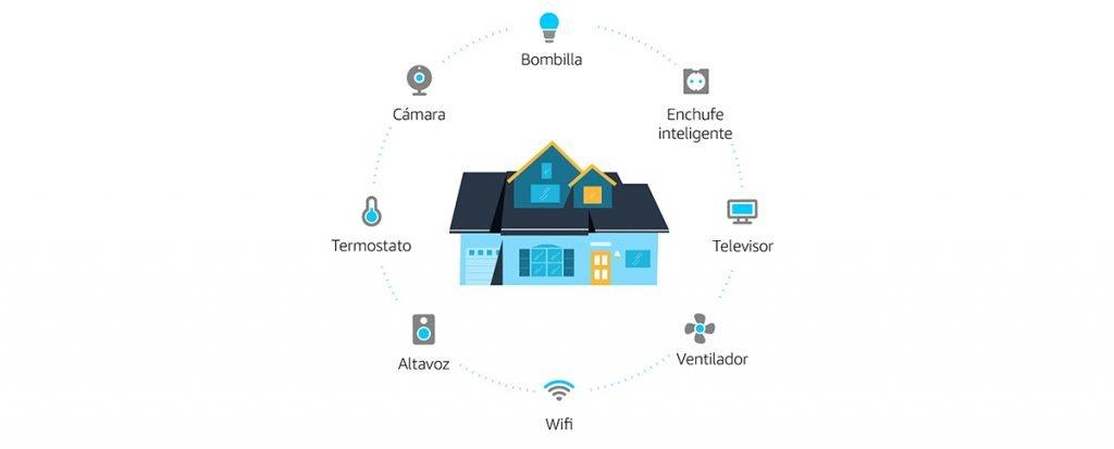 Echo Dot 4ªG - Controla tus dispositivos con la voz