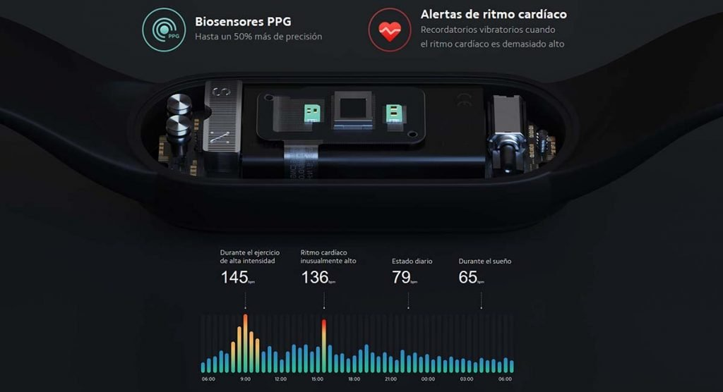 Mi Smart Band 5 - Sensores