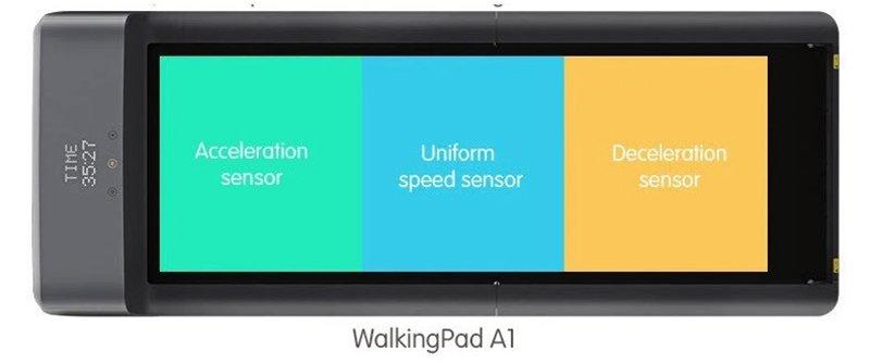 WalkingPad A1 - Sensores